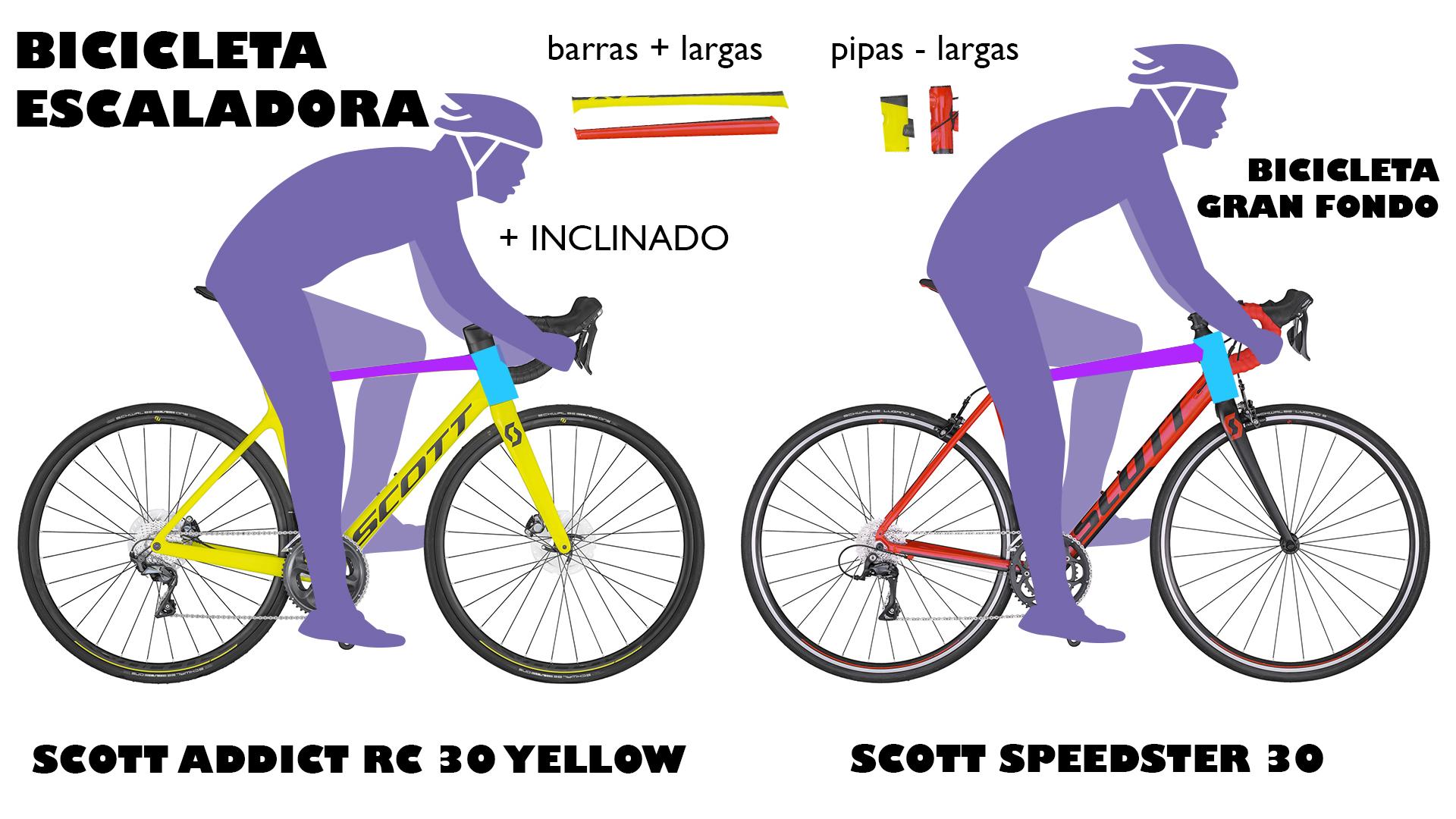 Comparación bicicleta escaladora y gran fondo