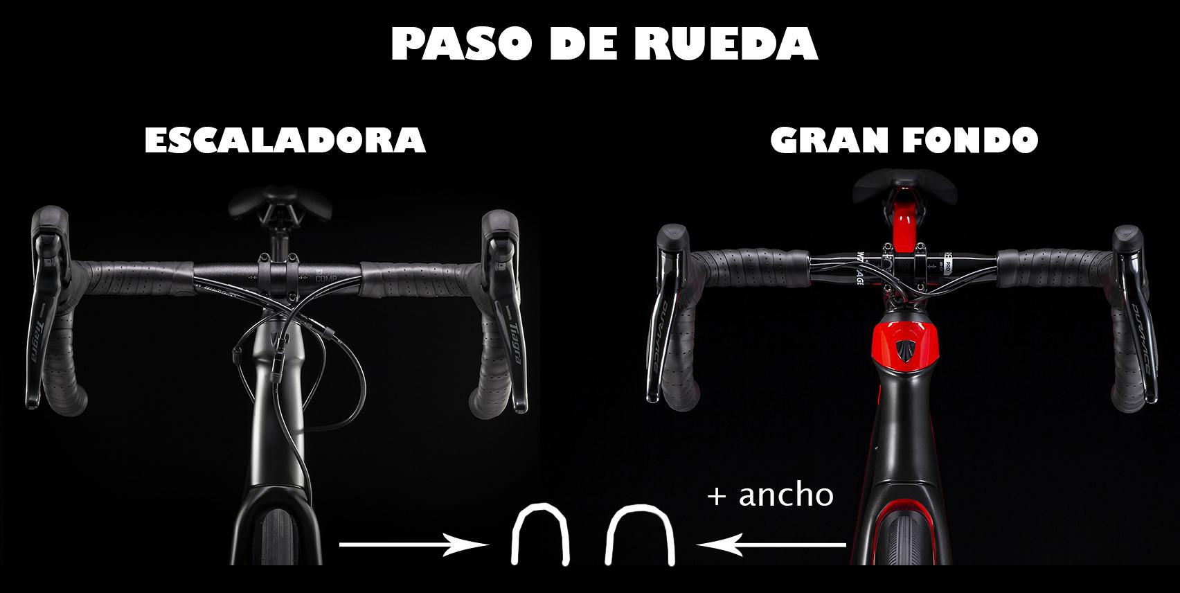 Comparación del paso de rueda de bicicleta escaladora y gran fondo